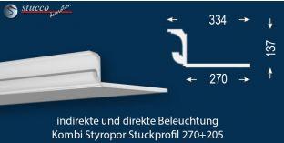 LED Lichtleiste für Kombi Beleuchtung München 270+205