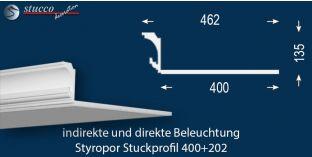 Stuckleiste für kombinierte Beleuchtung Essen 400+202
