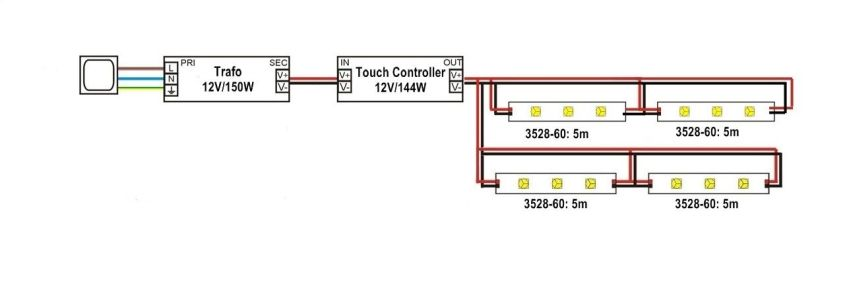 LED Trafos, LED Treiber - Stuckleisten aus Styropor