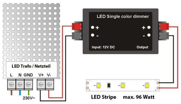 led dimmer rgb controller stuckleisten aus styropor. Black Bedroom Furniture Sets. Home Design Ideas
